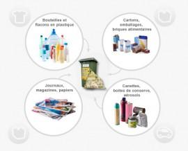 Schemas-les-recyclables-bac-jaune-schema-off